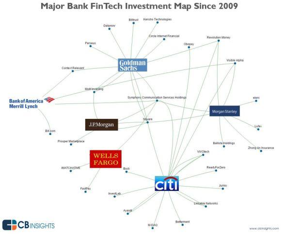 bigbanksocial (1)