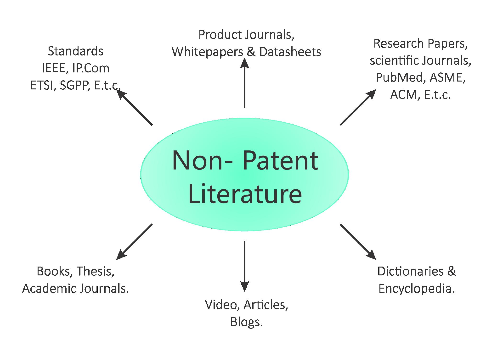 IP CloseUp, ©2018 | Tag Archive | non-patent literature