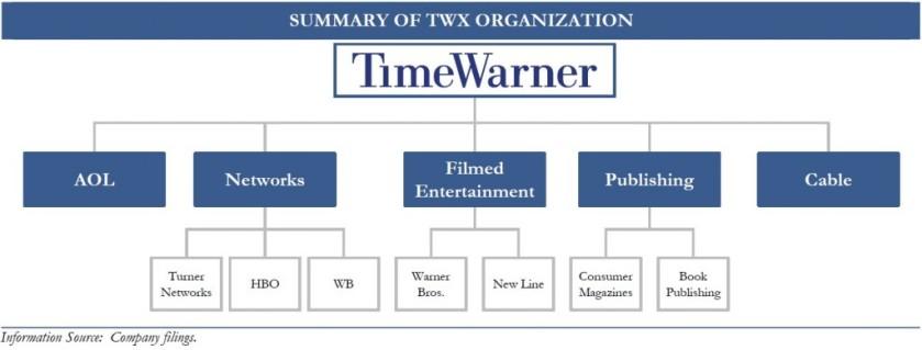 time-warner-1-1024x390